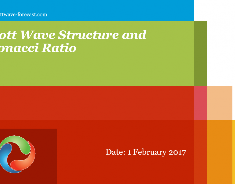 Elliott Wave Structure and Fibonacci Ratio